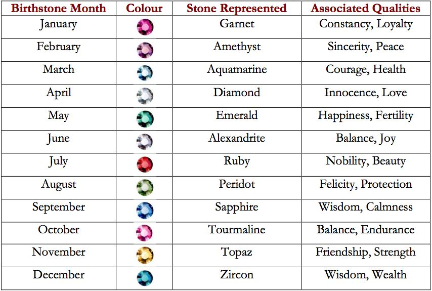 birthstones-meaning.jpg